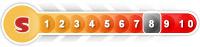 Spellen Spelen - Scoremeter